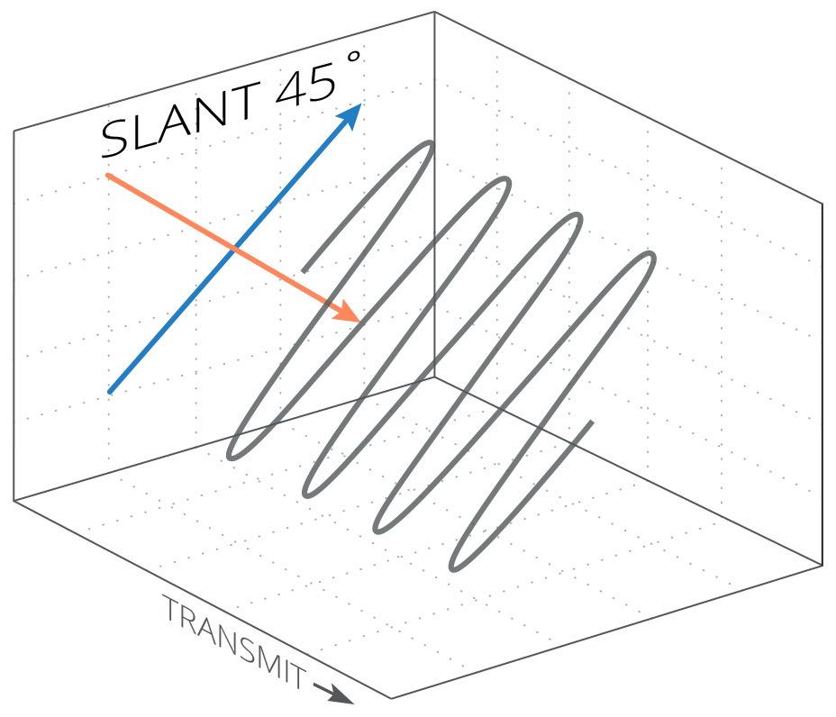 2_slantpolarization.jpg#asset:1933