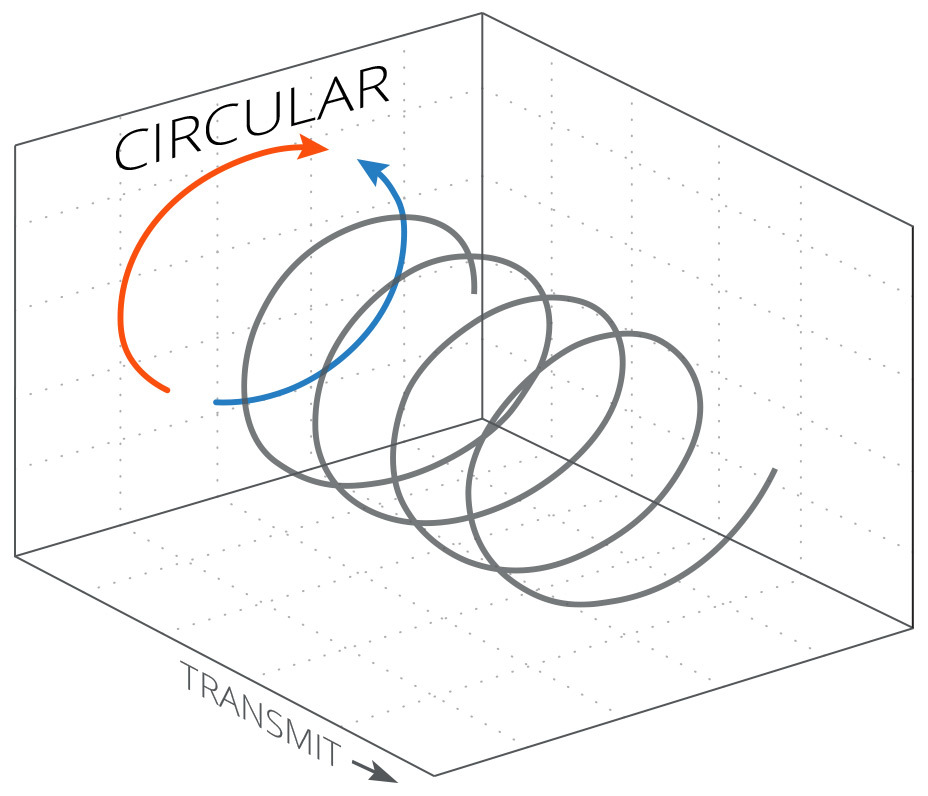 3_circularpolarization.jpg#asset:1932