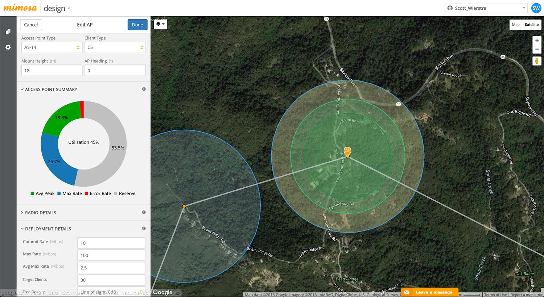 a5-network-blog.jpg#asset:181