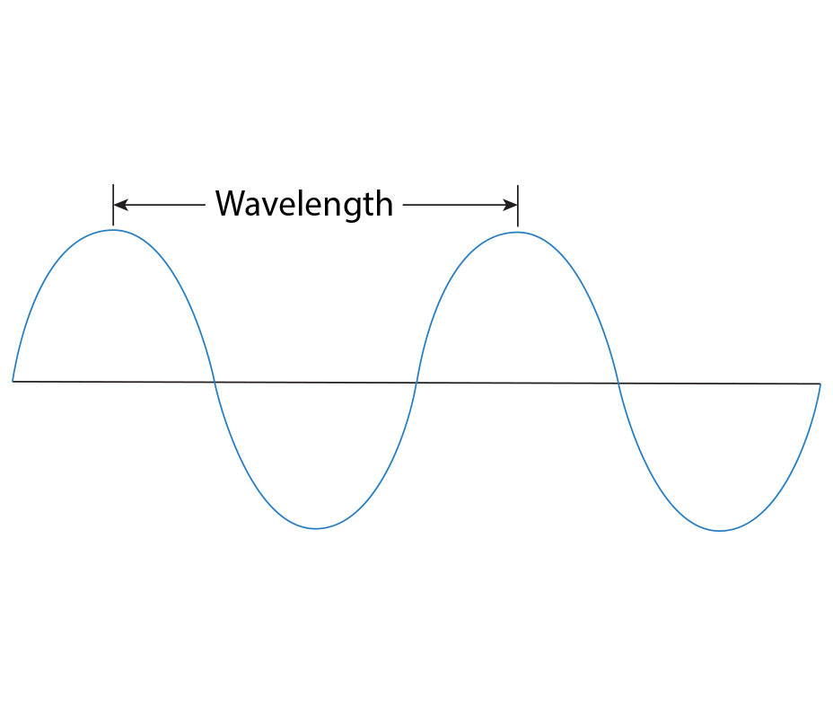 4_wavelength.jpg#asset:1931