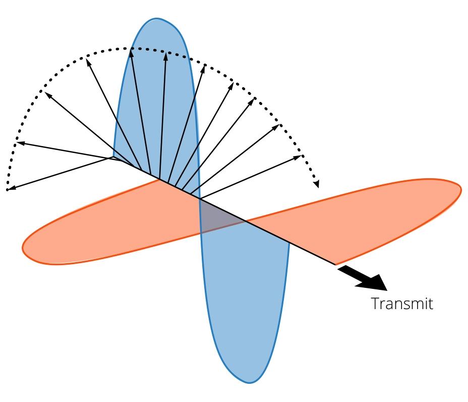 6_circularvector.jpg#asset:125