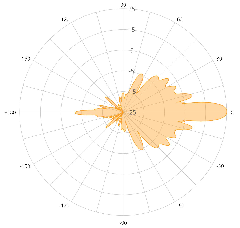 Resultado de imagen para mimosa b5 lite patron